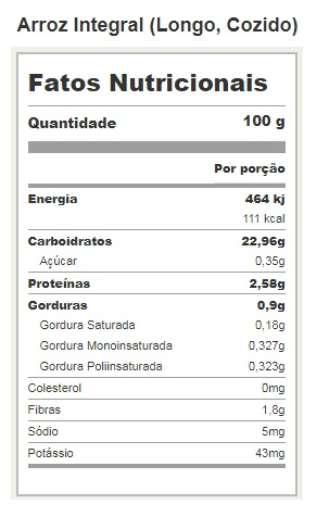Tabela nutricional arroz integral arroz engorda? arroz calorias