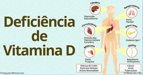 SINTOMAS DE DEFICIÊNCIA DE VITAMINA D o que é vitamina D?