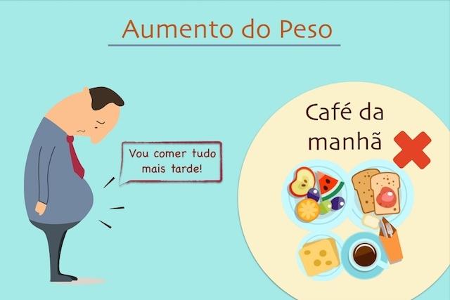 pular o café da manhã pode engordar. veja o qe comer num cafe da manha fit para emagrecer