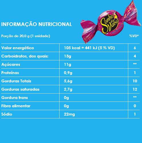 tabela nutricional sonho de valsa calorias