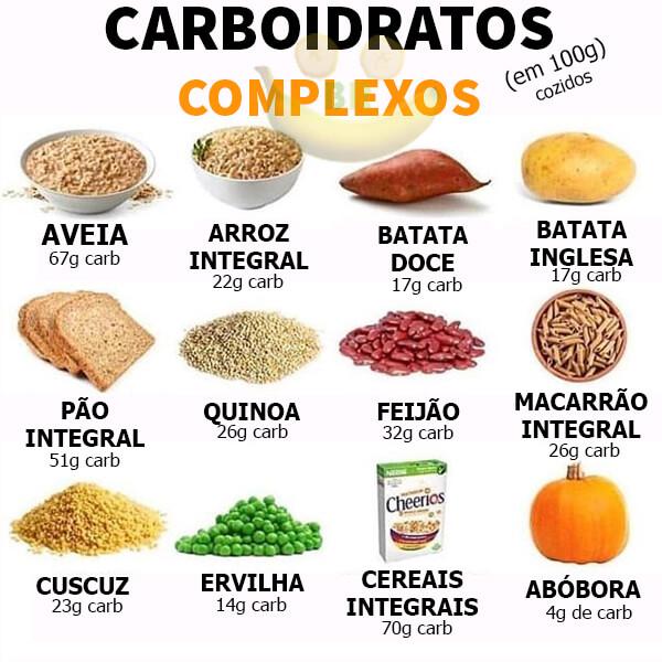 """carboidrato engorda? confira uma lista de carboidratos complexos """"bons"""""""