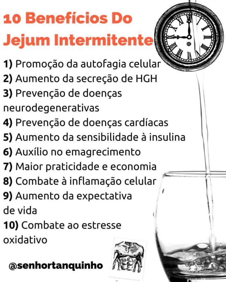 BENEFICIOS do Protocolo Jejum Intermitente 16/8