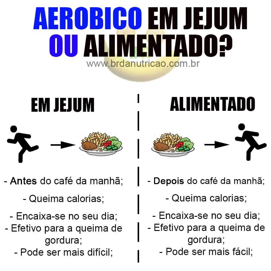 aerobico em jejum aej ou alimentado? qual o melhor?