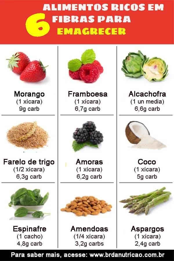 6 alimentos ricos em fibras para emagrecer