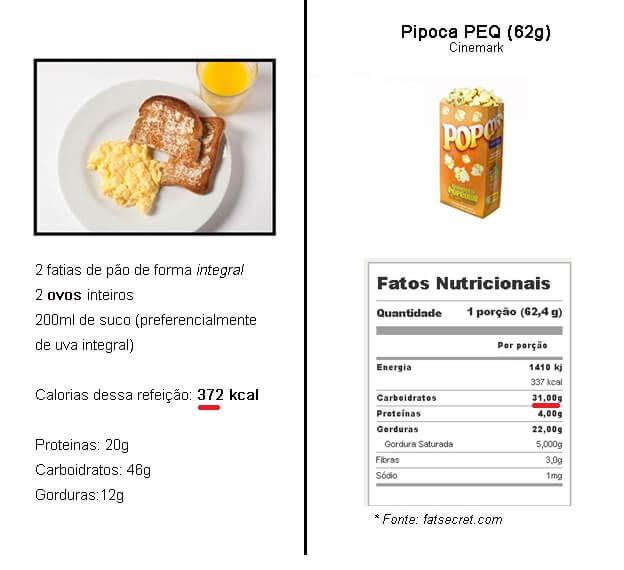 comparativo das calorias da pipoca
