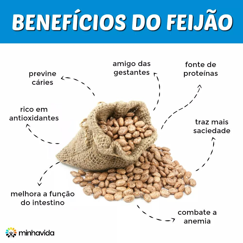 beneficios do feijao