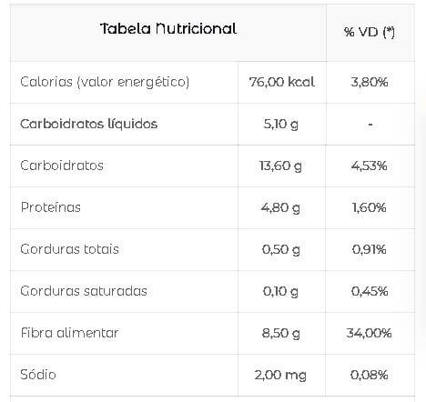 feijao tabela nutricional