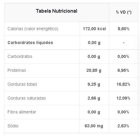 peito de frango alimento para ganhar massa muscular tabela nutricional calorias