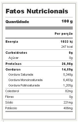lombo suino um dos alimentos para ganho de massa muscular tabela nutricional calorias