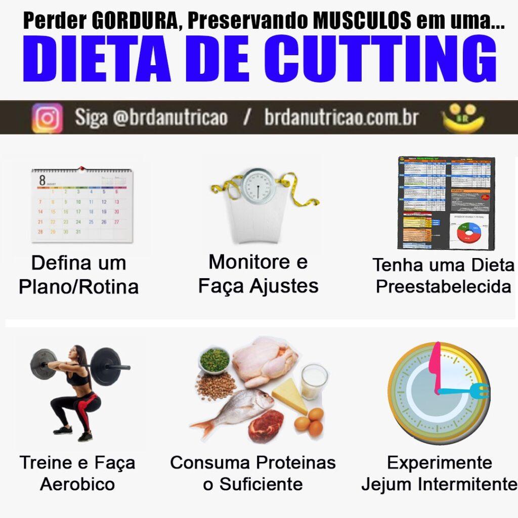 dieta de cutting