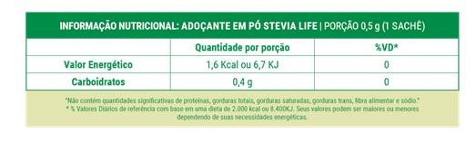 Valor Nutricional do Stevia adoçante calorias