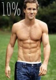 10% bf percentual de gordura masculino