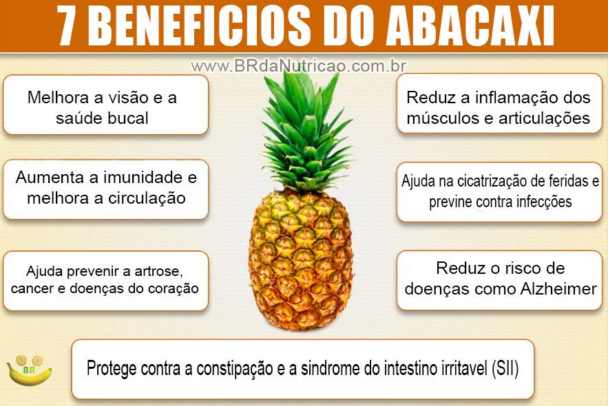 7 beneficios do abacaxi