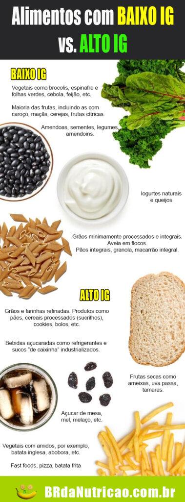 alimentos com baixo indice glicemico vs alimentos com alto indice glicemico