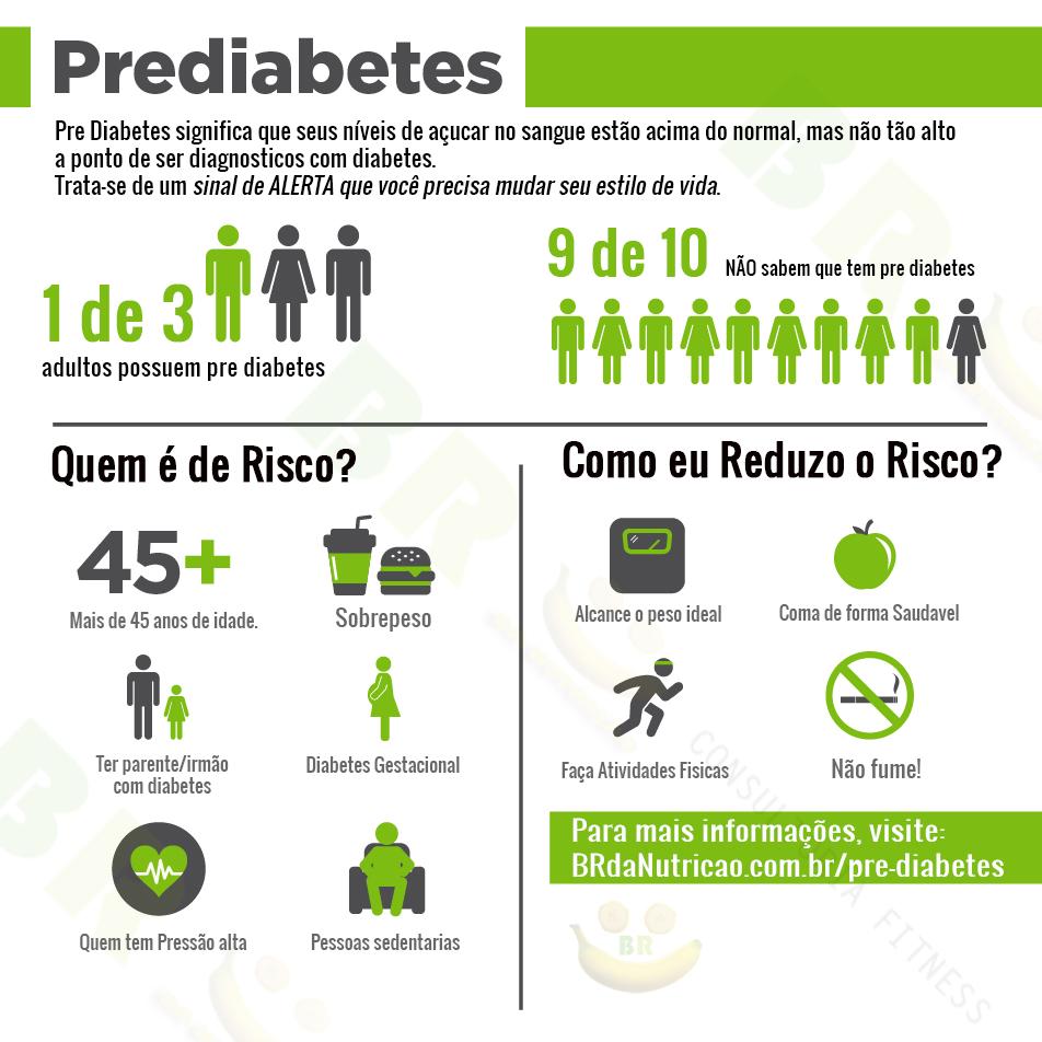 O que é pré diabetes