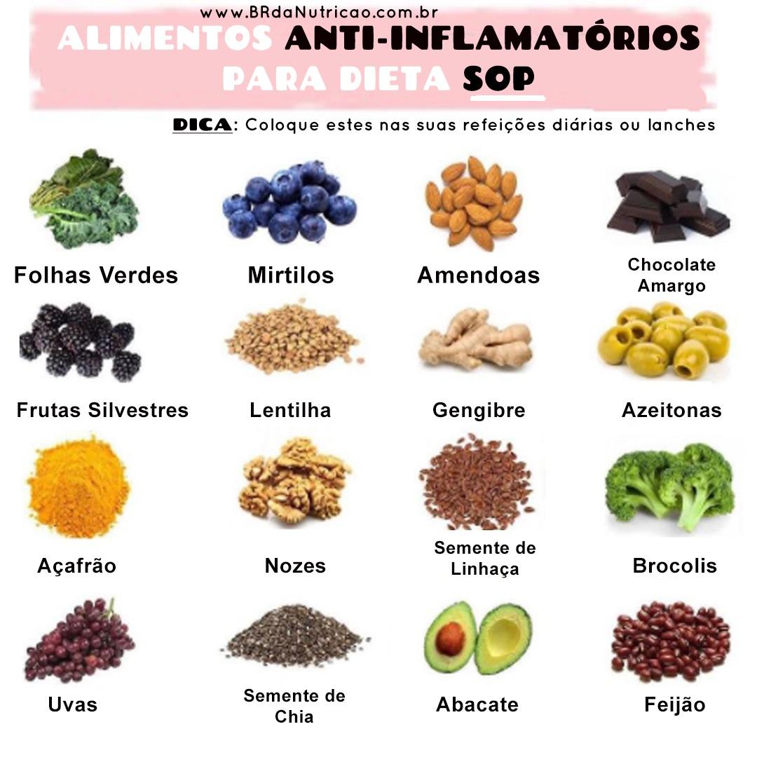alimentos antiinflamatorios dieta sop síndrome do ovário policístico